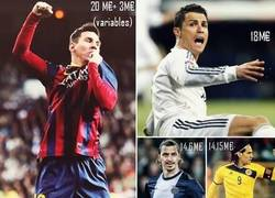 Enlace a Así quedan los jugadores mejores pagados tras la renovación de Messi