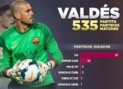 Enlace a La trayectoria de Valdés en el Barça