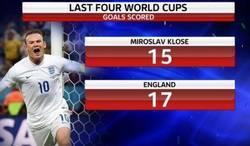 Enlace a Klose vale casi una Inglaterra