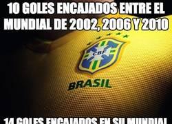 Enlace a ¿El peor Brasil de la historia?