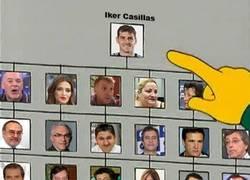 Enlace a El organigrama del Real Madrid y la mano de Casillas en él