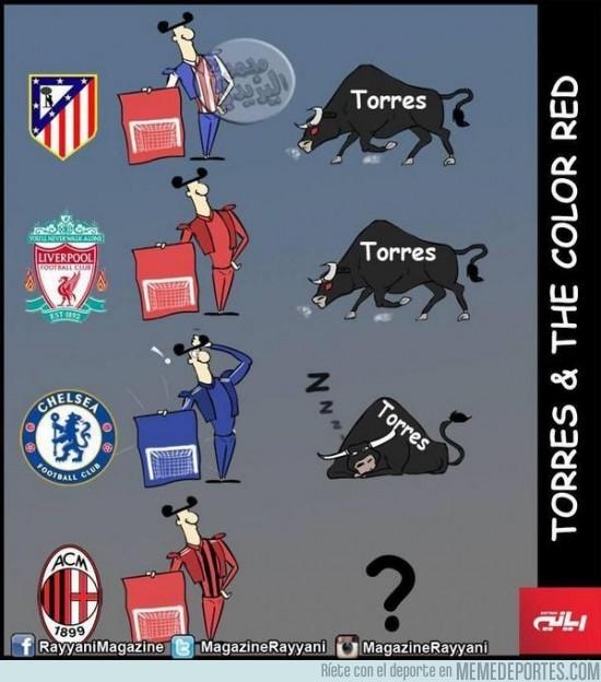 380349 - Fernando Torres y el color rojo ¿en el Milan cambiará todo?