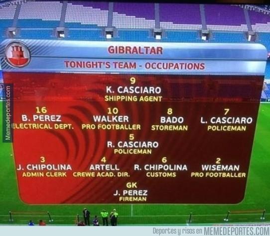 384511 - Profesiones verdaderas de los futbolistas de Gibraltar