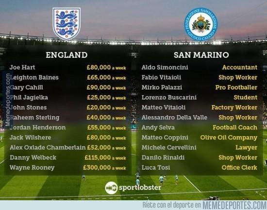 396616 - Diferencias de profesiones entre Inglaterra y San Marino