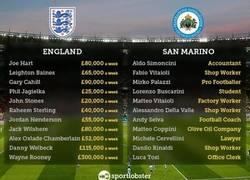 Enlace a Diferencias de profesiones entre Inglaterra y San Marino
