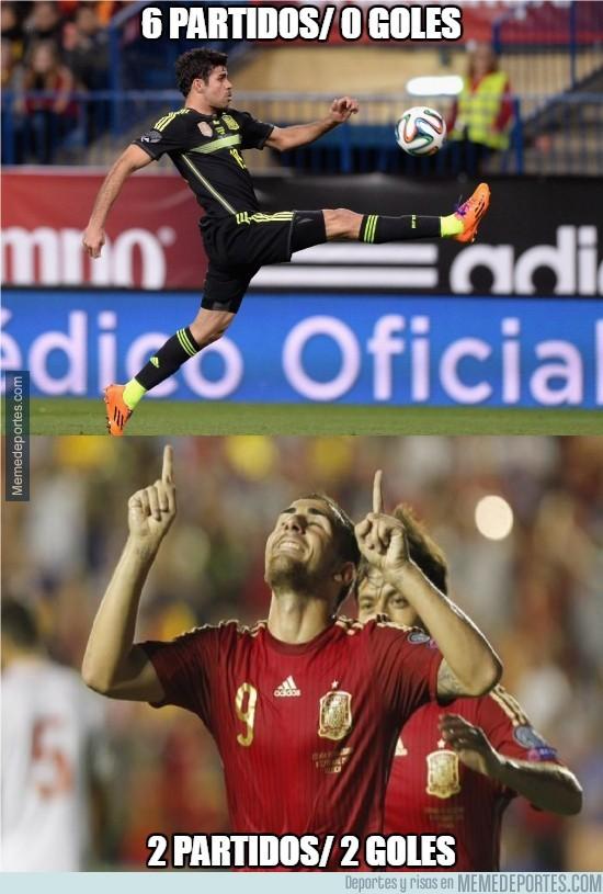 397179 - Alcácer vs Diego Costa. Mejor no comparar