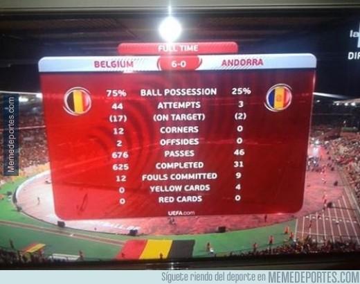 397820 - Abrumadora diferencia entre Bélgica y Andorra. 625 vs 31 pases completados