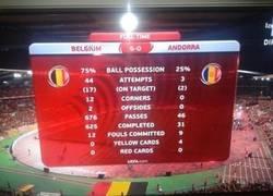 Enlace a Abrumadora diferencia entre Bélgica y Andorra. 625 vs 31 pases completados