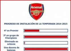 Enlace a El progreso de la temporada del Arsenal se va completando