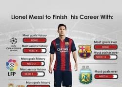 Enlace a Messi está a punto de pasarse el juego