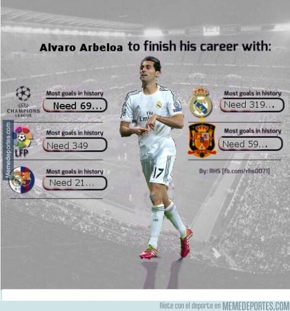 413036 - Álvaro Arbeloa cada día más cerca de conseguir todos los logros posibles como goleador