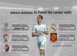 Enlace a Álvaro Arbeloa cada día más cerca de conseguir todos los logros posibles como goleador