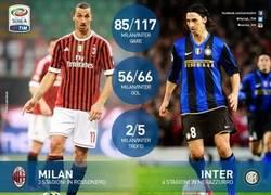 Enlace a Zlatan es tan bueno, que lo comparan con él mismo