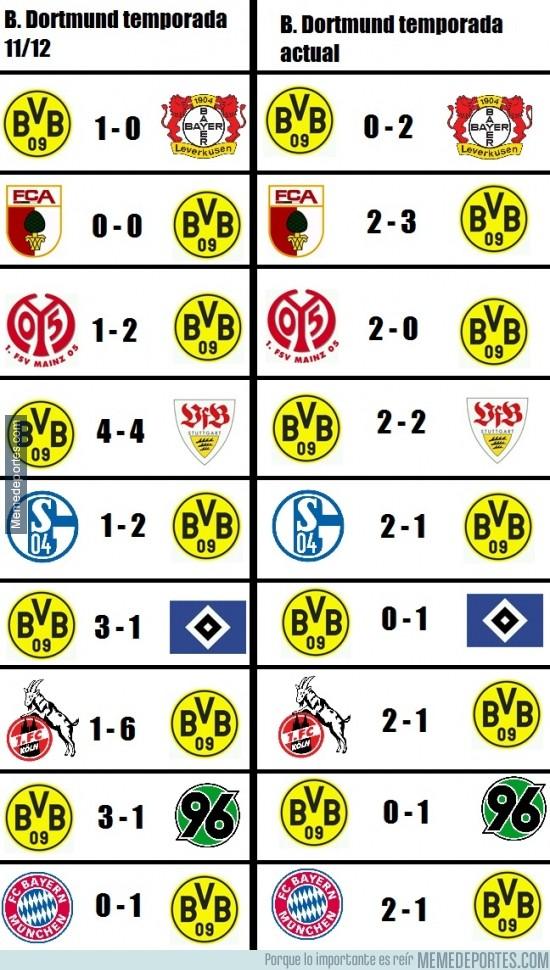 418052 - Increíble comparativa del Borussia Dortmund actual con el de hace 3 años