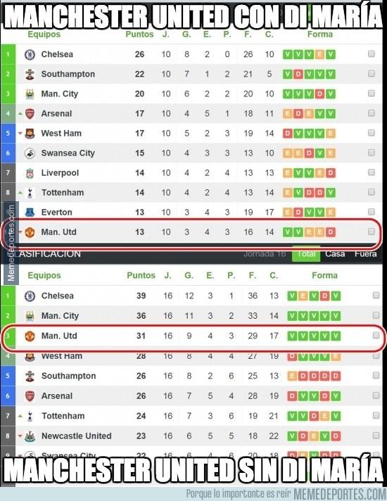 423247 - El Manchester United no echa de menos a Di María