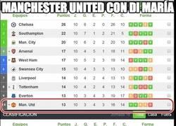 Enlace a El Manchester United no echa de menos a Di María