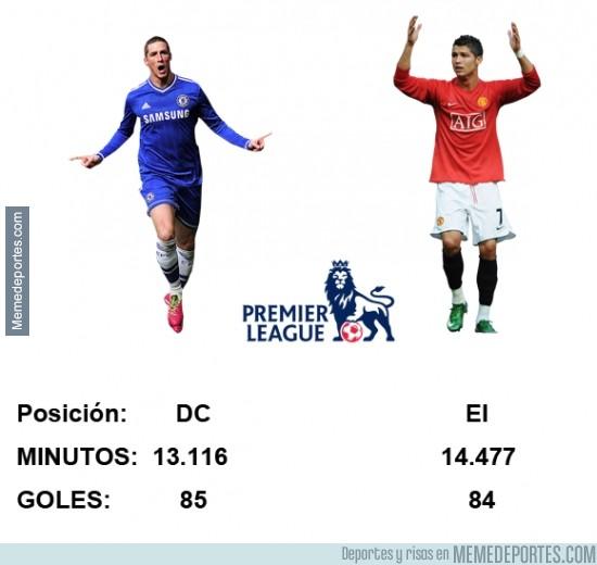428173 - Torres necesitó 1.361 minutos menos para marcar 1 gol más que Cristiano Ronaldo en la Premier