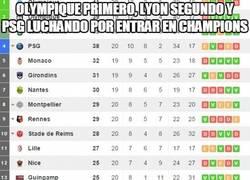 Enlace a Olympique primero, Lyon segundo y PSG luchando por entrar en Champions