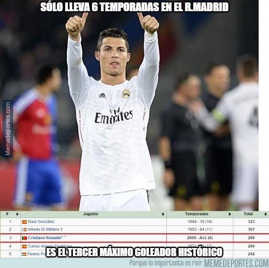 436502 - Los números de Cristiano con el Real Madrid son de escándalo