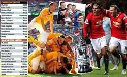 Enlace a Ésta es la diferencia de nóminas entre el Cambridge y el United. Han quedado 0-0 en la FA Cup