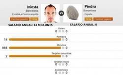 Enlace a Tremenda comparación de Iniesta durante los últimos meses