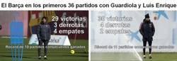 Enlace a A lo tonto a lo tonto, Luis Enrique a ritmo de Guardiola