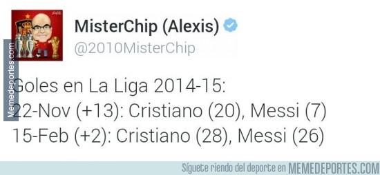 449849 - Brutal la recortada de Leo Messi de 13 a 2 Goles