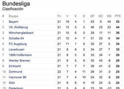 Enlace a El Borussia empieza a trepar posiciones