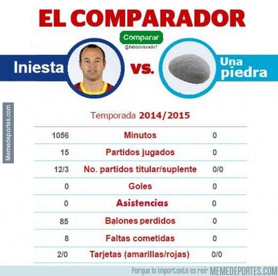 456294 - Hagamos una comparación amistosa con los datos de Iniesta en Liga