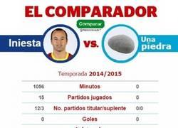 Enlace a Hagamos una comparación amistosa con los datos de Iniesta en Liga