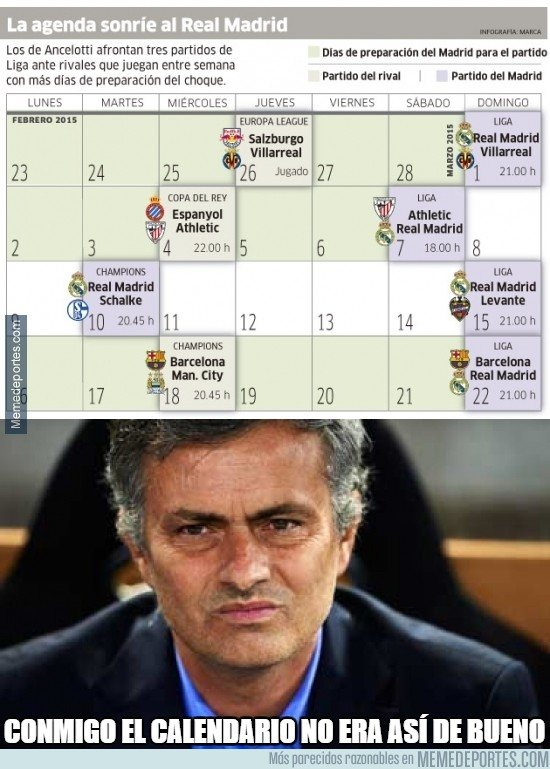 459147 - Mourinho al ver el calendario del Madrid en marzo