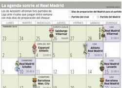 Enlace a Mourinho al ver el calendario del Madrid en marzo
