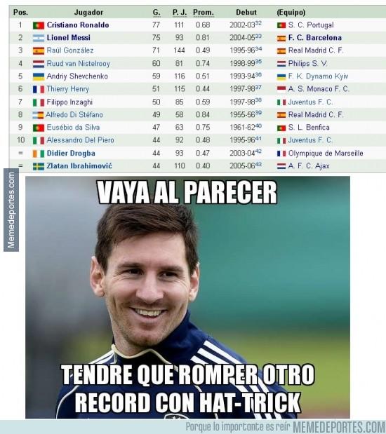 472243 - Cristiano, nuevo máximo goleador de la Liga de Campeones