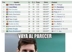 Enlace a Cristiano, nuevo máximo goleador de la Liga de Campeones