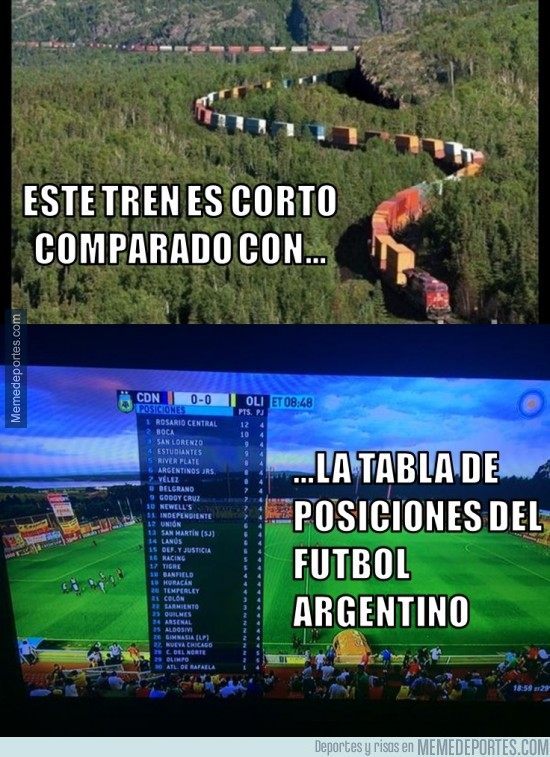 475632 - Hay cosas largas y luego la clasificación de la liga Argentina