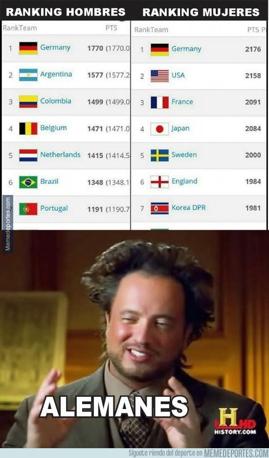 479219 - El dominio de los alemanes en fútbol