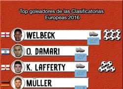 Enlace a Los máximos goleadores de la Clasificación para la Eurocopa 2016 hasta ahora