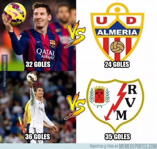 502233 - Messi y Cristiano vs sus rivales de hoy