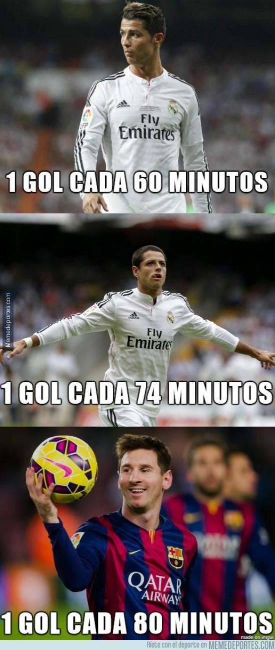 505062 - Chicharito, con el segundo mejor promedio goleador