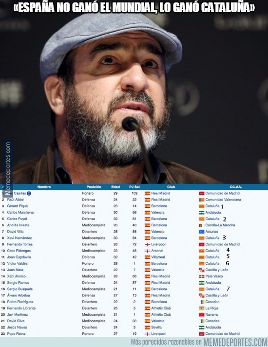 508162 - «España no ganó el Mundial, lo ganó Cataluña»
