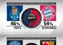 Enlace a ¿Estás de acuerdo con esta estadística de la posibilidad de avanzar a semis de cada equipo?