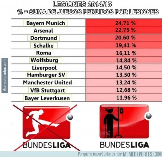514628 - La Bundesliga con tantos lesionados, cambia de logo