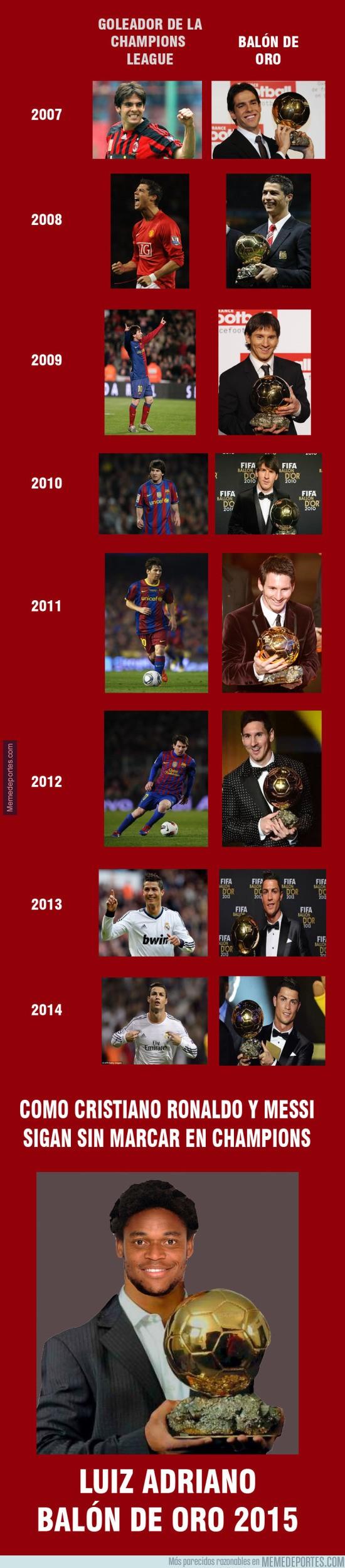 530413 - Como no espabilen Messi y CR7, Luiz Adriano Balón de Oro 2015