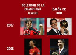 Enlace a Como no espabilen Messi y CR7, Luiz Adriano Balón de Oro 2015