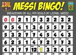Enlace a A Messi sólo le faltan 3 minutos para haber marcado en todos los minutos