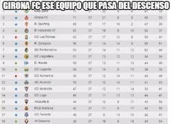 Enlace a Girona FC ese equipo que pasa del descenso al ascenso directo en un año