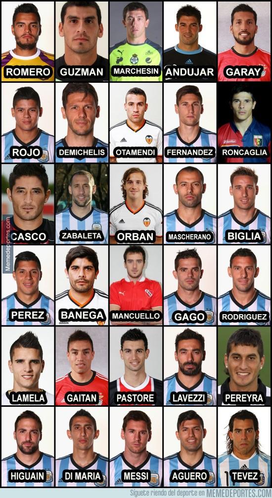 544352 - Lista preliminar de Argentina para la Copa América. Anímate a descartar 7 jugadores