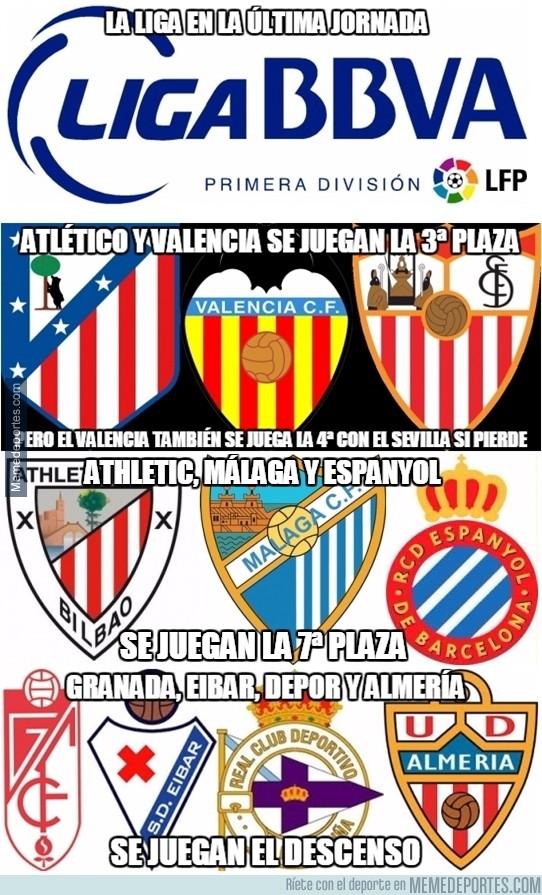 553963 - Así se presenta la última jornada de La Liga. ¡GRANDÍSIMO DÍA DE FÚTBOL!