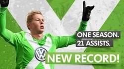 Enlace a Nuevo récord para De Bruyne. ¿Quién lo fichará la próxima temporada?