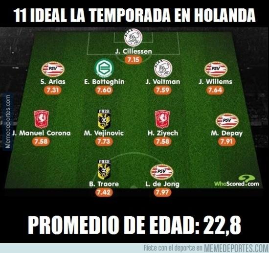 555240 - INCREÍBLE. Ningún jugador del 11 ideal de la Eredivisie supera los 27 años de edad